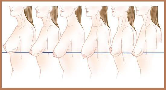 Aumentar o tamanho de peito por meio de exercícios
